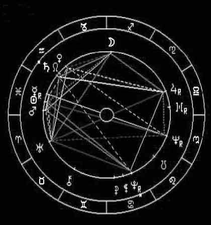 павел глоба гороскоп на 2013 рак